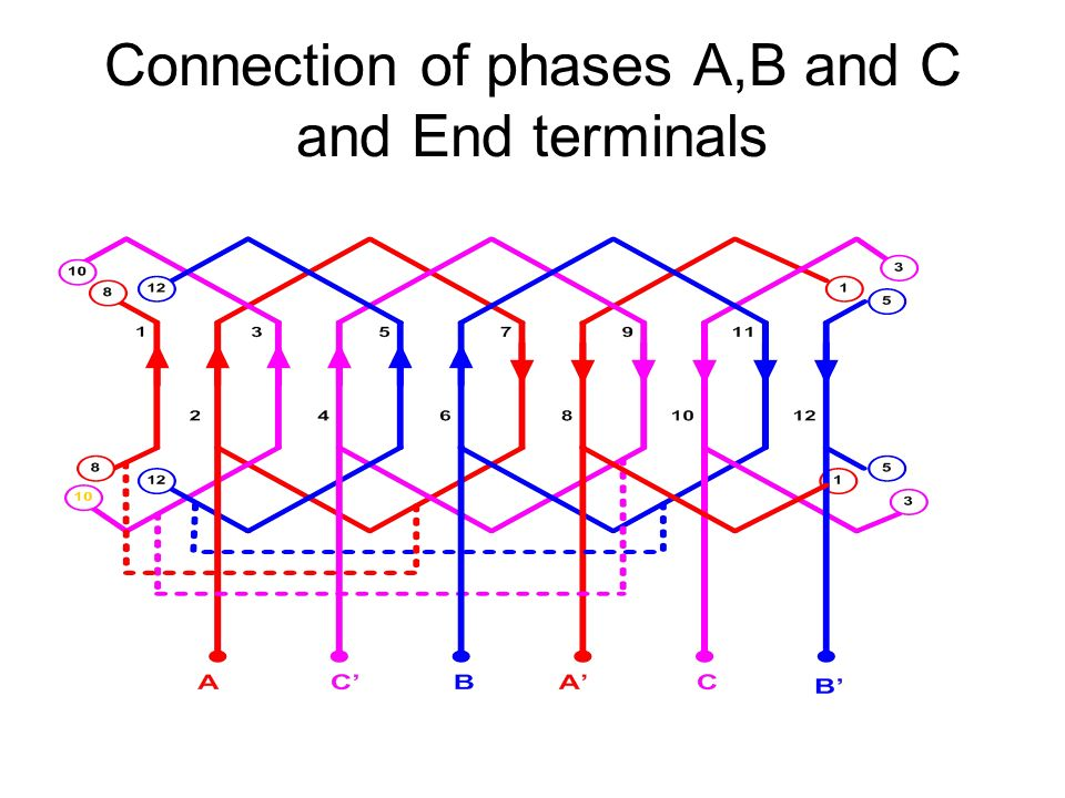 Connection of phases A,B and C and End terminals