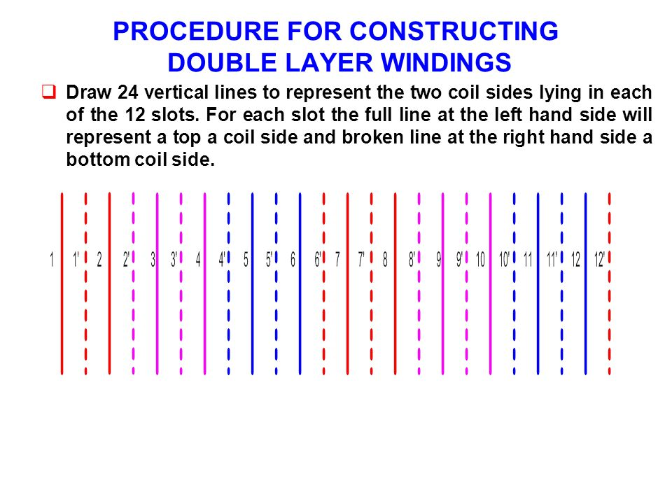 PROCEDURE FOR CONSTRUCTING DOUBLE LAYER WINDINGS