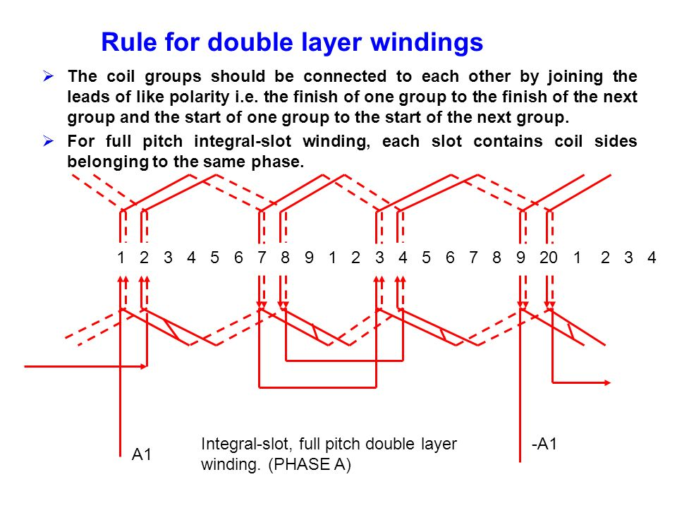 Rule for double layer windings