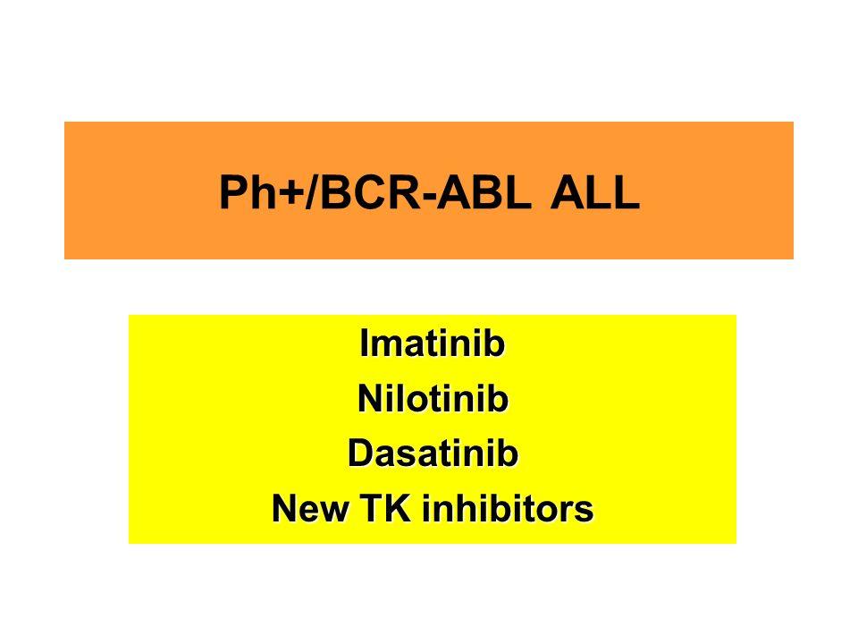 Imatinib Nilotinib Dasatinib New TK inhibitors