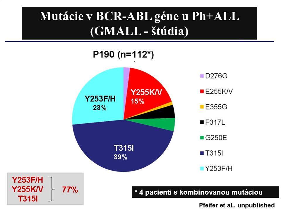 Mutácie v BCR-ABL géne u Ph+ALL (GMALL - štúdia)