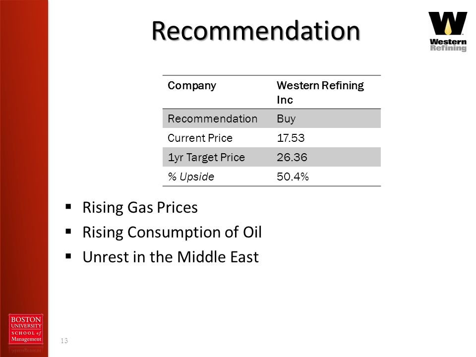 Recommendation Rising Gas Prices Rising Consumption of Oil