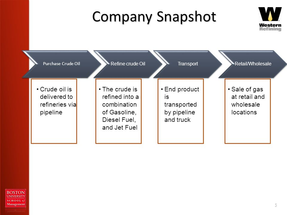 Company Snapshot Crude oil is delivered to refineries via pipeline