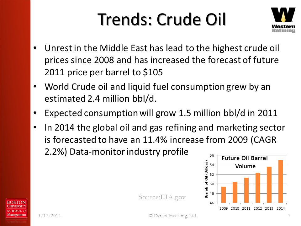 Trends: Crude Oil