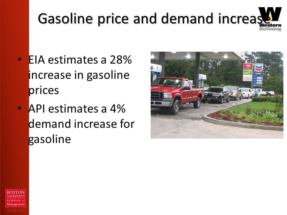Gasoline price and demand increase