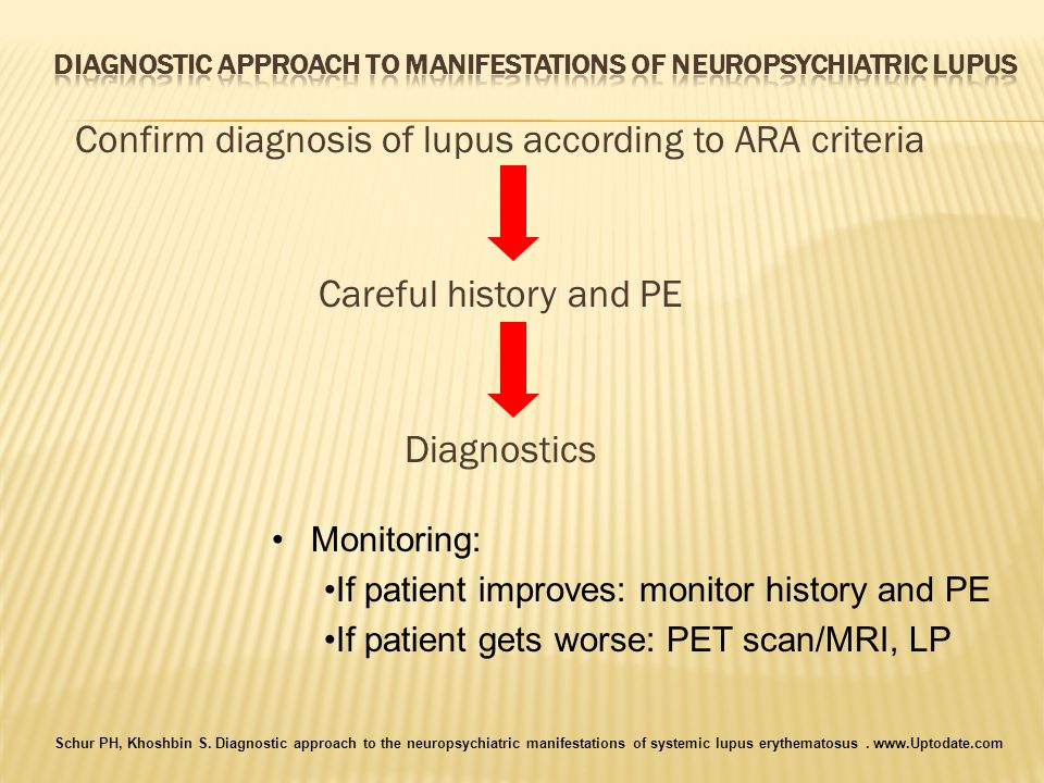 Diagnostic approach to manifestations of neuropsychiatric lupus