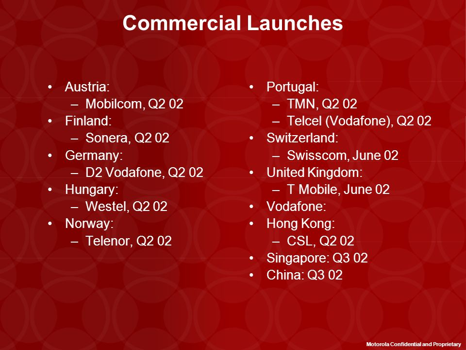 Commercial Launches Austria: Mobilcom, Q2 02 Finland: Sonera, Q2 02