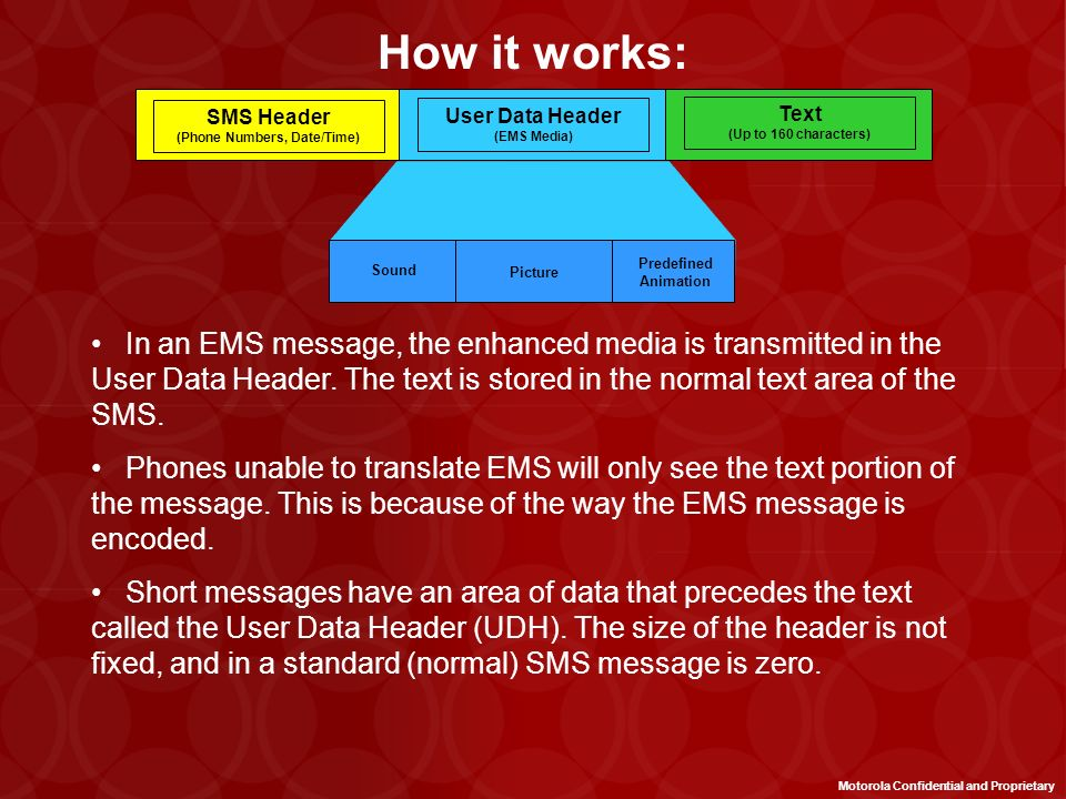 How it works: SMS Header (Phone Numbers, Date/Time) User Data Header (EMS Media) Text (Up to 160 characters)