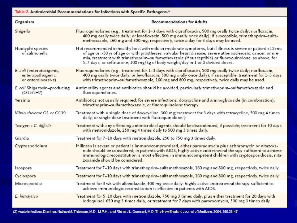 (2) Acute Infectious Diarrhea. Nathan M. Thielman, M. D. , M. P. H
