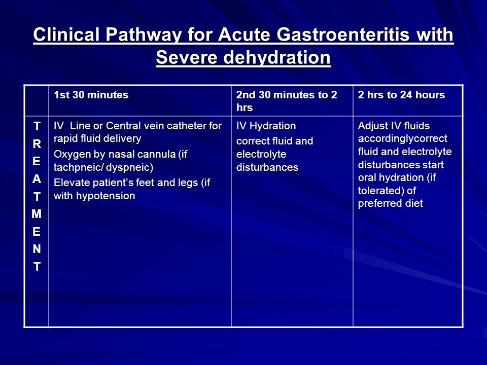 Clinical Pathway for Acute Gastroenteritis with Severe dehydration