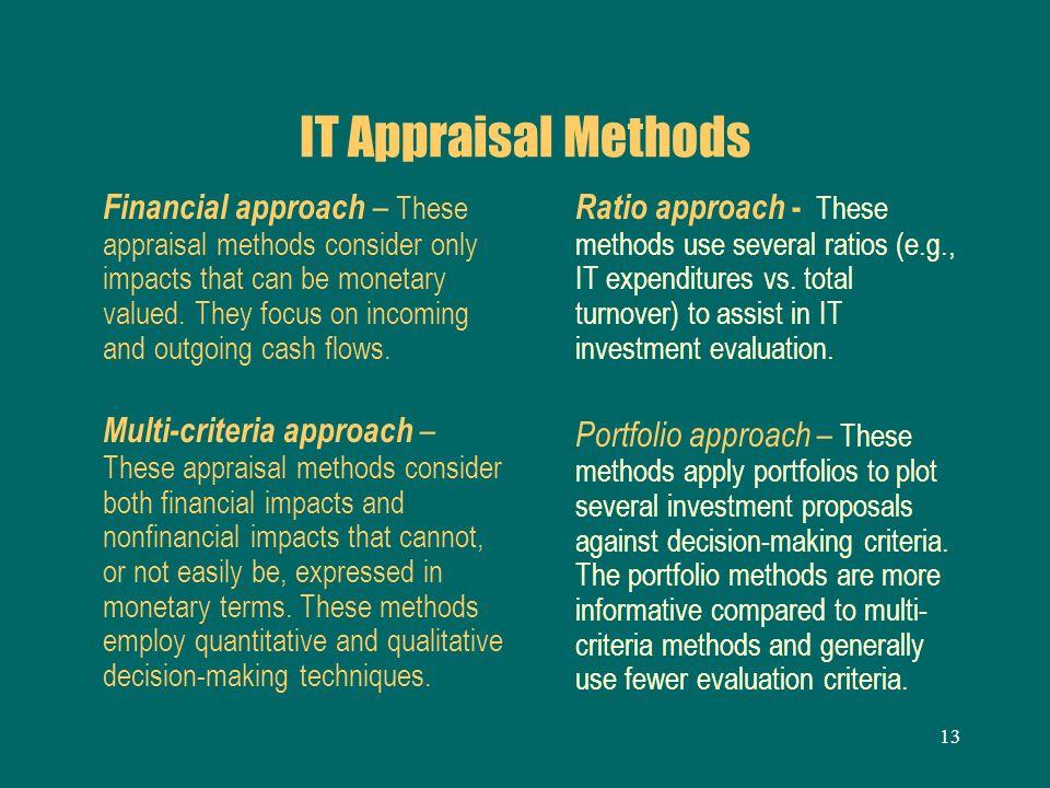 IT Appraisal Methods