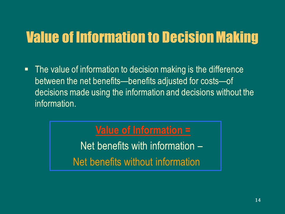 Value of Information to Decision Making