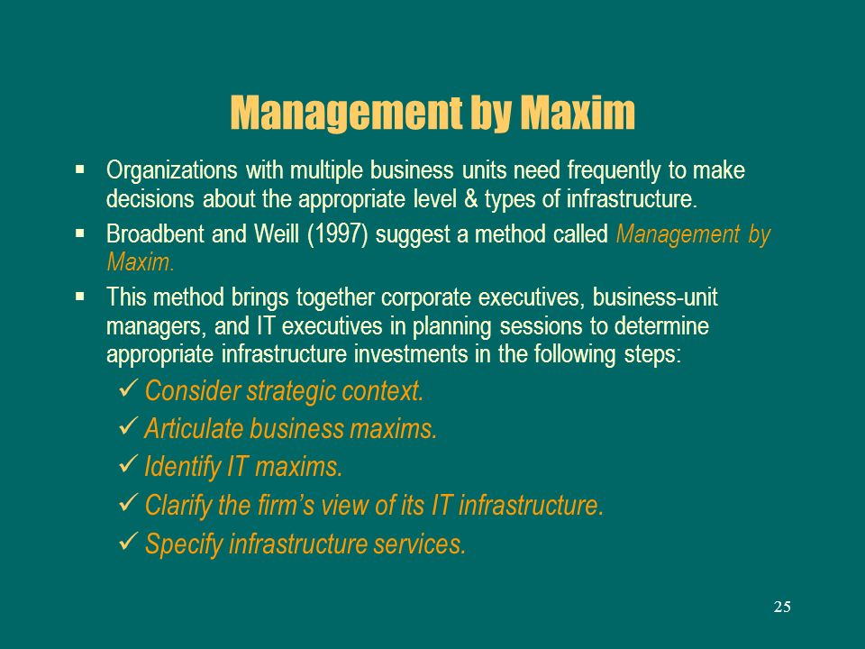 Management by Maxim Consider strategic context.