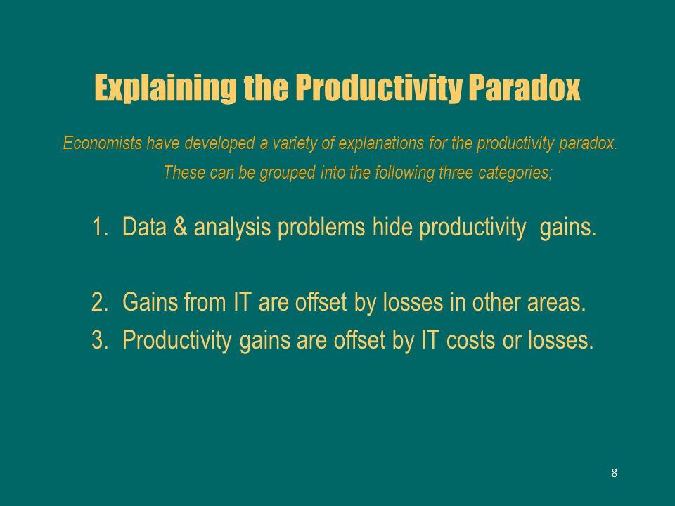 Explaining the Productivity Paradox