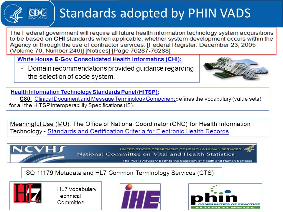 Standards adopted by PHIN VADS