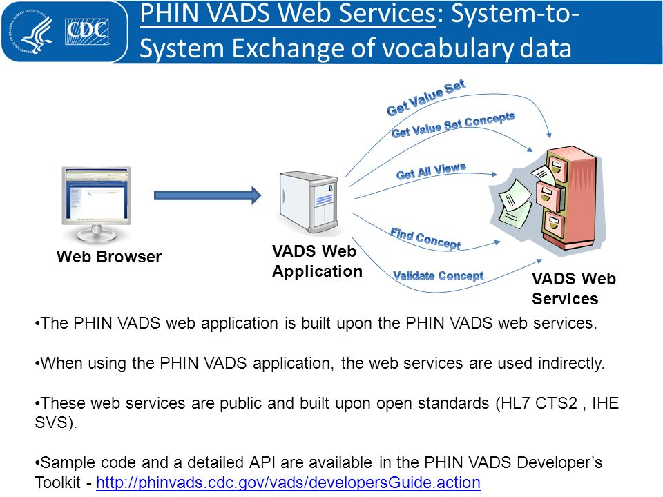 PHIN VADS Web Services: System-to-System Exchange of vocabulary data