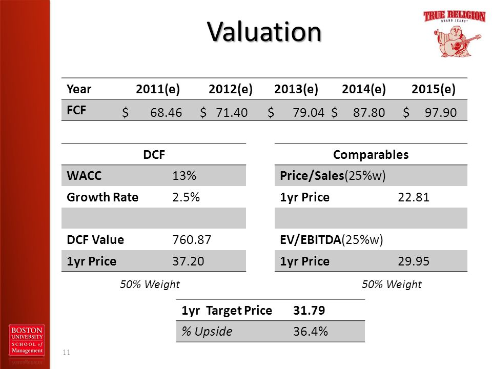 Valuation Year 2011(e) 2012(e) 2013(e) 2014(e) 2015(e) FCF $ 68.46
