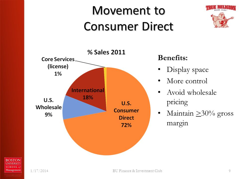 Movement to Consumer Direct