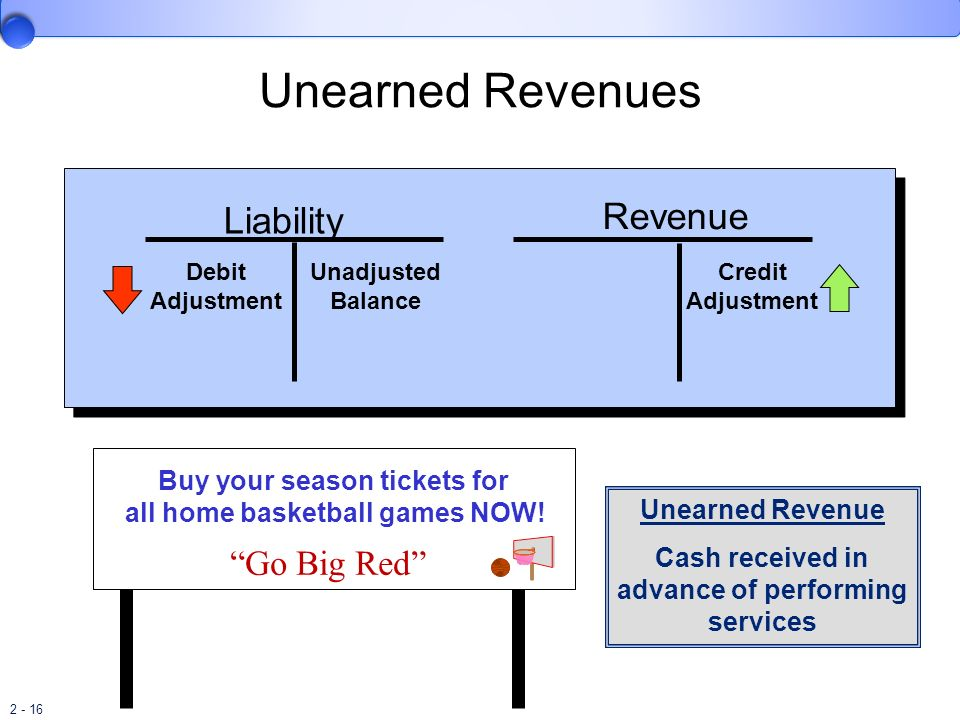 Unearned Revenues Revenue Liability Go Big Red