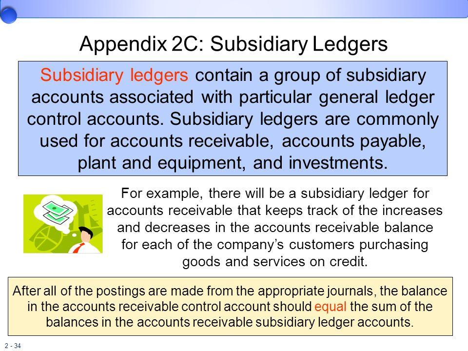 Appendix 2C: Subsidiary Ledgers