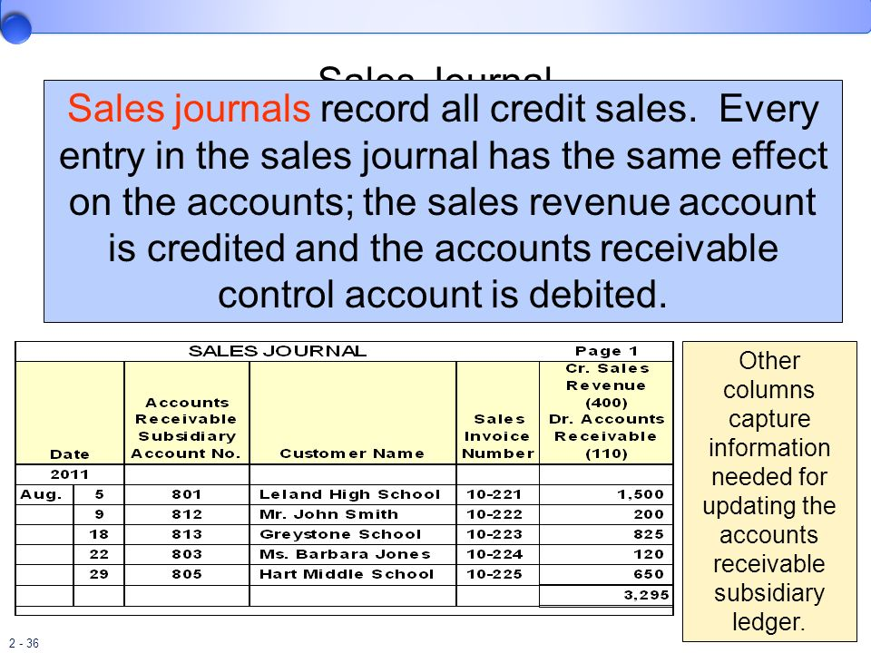 Sales Journal