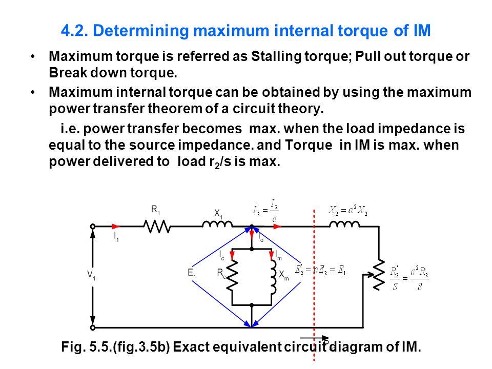 4.2. Determining maximum internal torque of IM