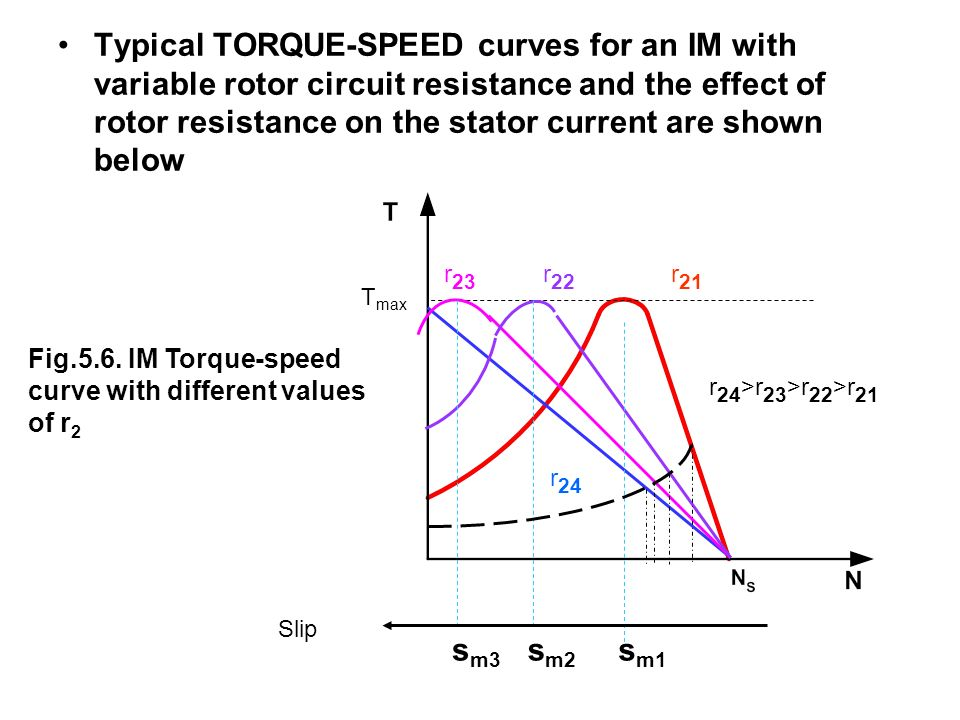 Typical TORQUE-SPEED curves for an IM with variable rotor circuit resistance and the effect of rotor resistance on the stator current are shown below
