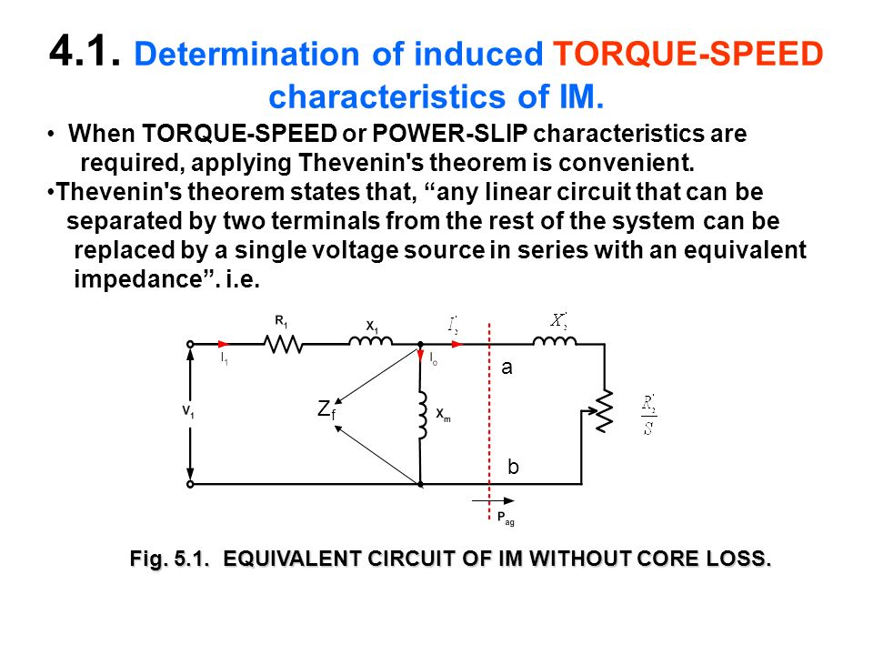 4.1. Determination of induced TORQUE-SPEED characteristics of IM.