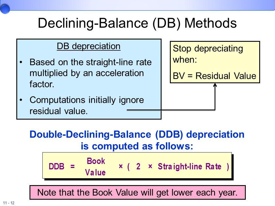 Declining-Balance (DB) Methods