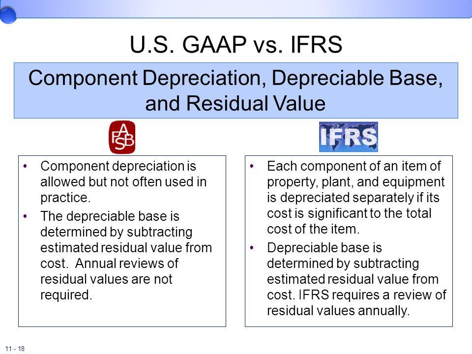 Component Depreciation, Depreciable Base, and Residual Value
