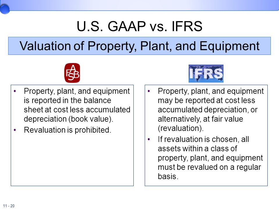 Valuation of Property, Plant, and Equipment
