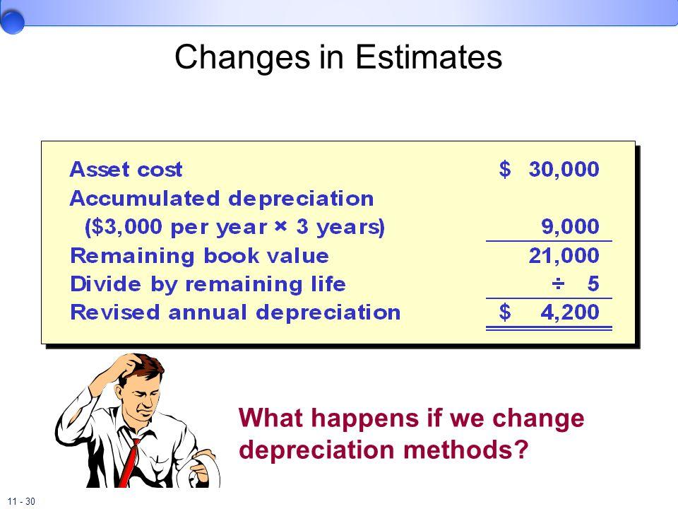 Changes in Estimates What happens if we change depreciation methods