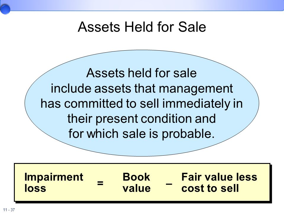 Assets Held for Sale