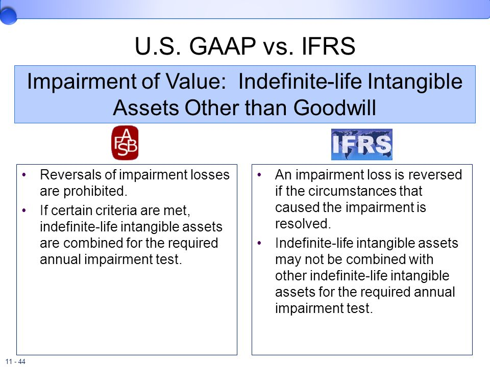 U.S. GAAP vs. IFRS Impairment of Value: Indefinite-life Intangible Assets Other than Goodwill. Reversals of impairment losses are prohibited.