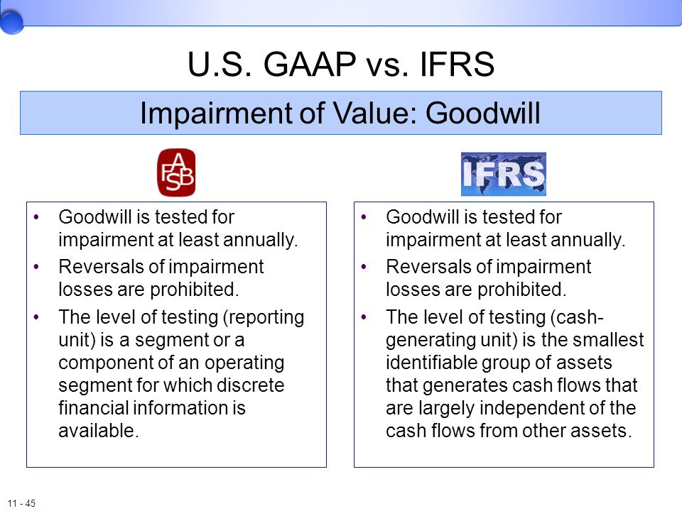Impairment of Value: Goodwill