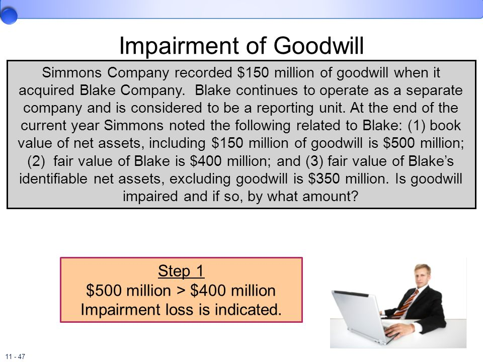 Impairment of Goodwill