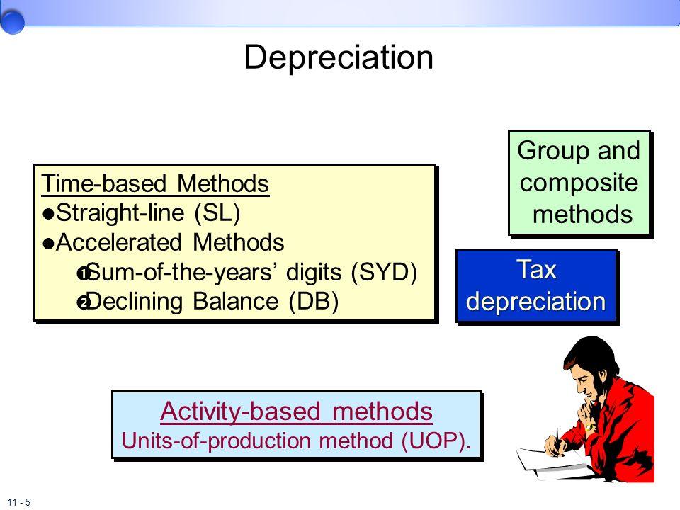 Depreciation Group and composite methods Tax depreciation