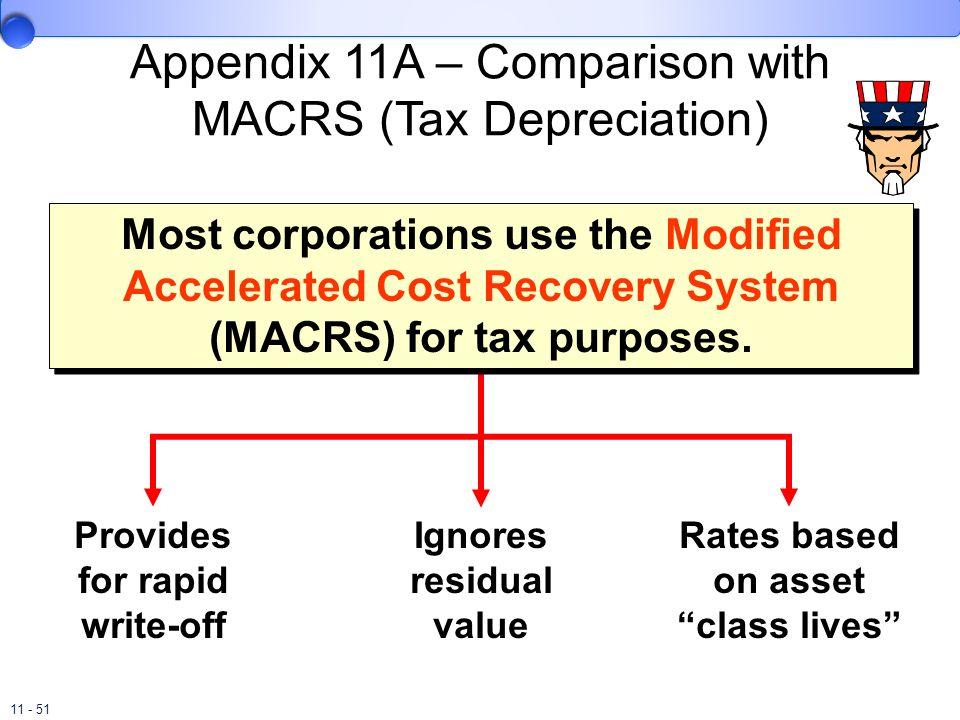 Appendix 11A – Comparison with MACRS (Tax Depreciation)
