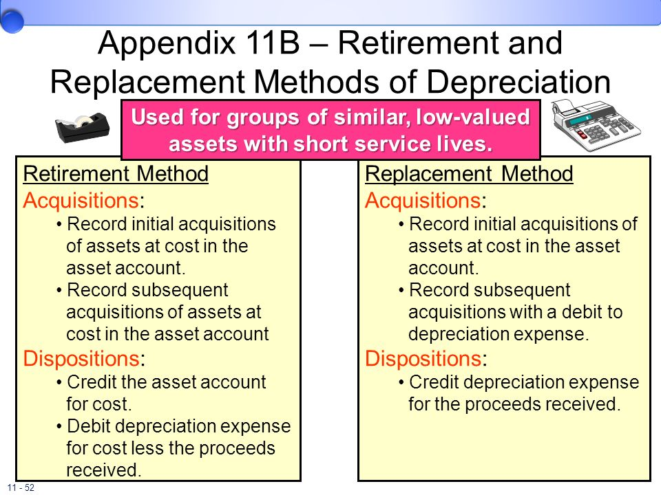 Appendix 11B – Retirement and Replacement Methods of Depreciation