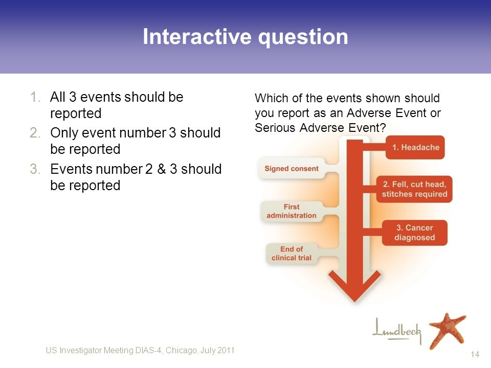 Interactive question All 3 events should be reported