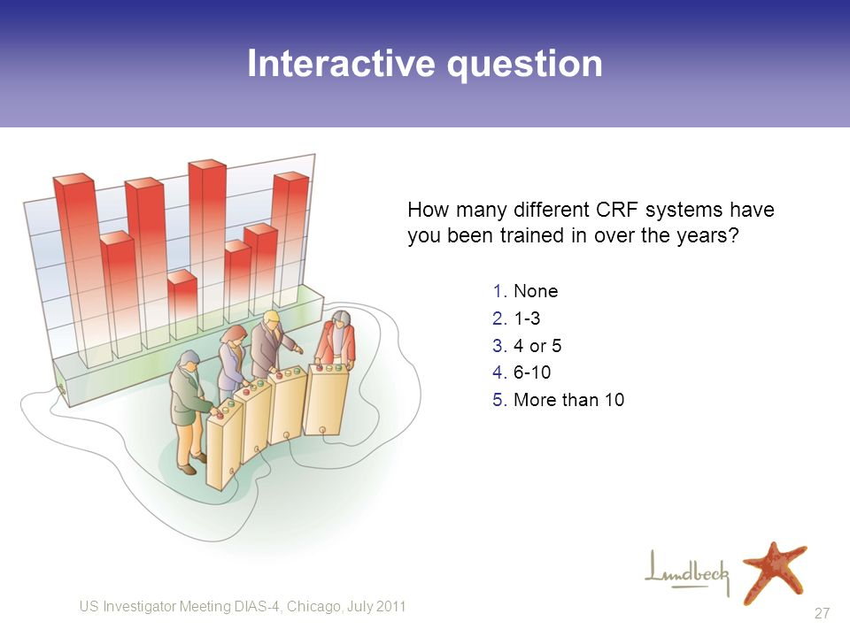 Interactive question How many different CRF systems have you been trained in over the years None.