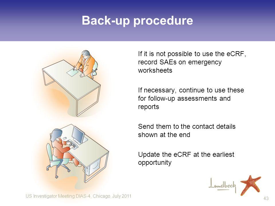 Back-up procedure