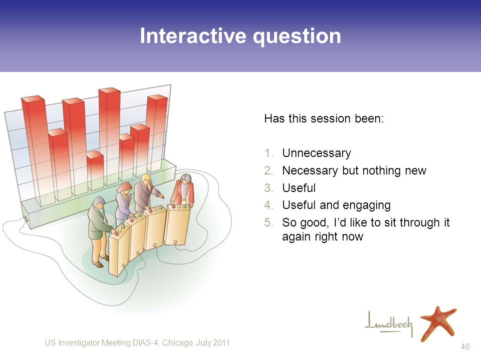 Interactive question Has this session been: Unnecessary