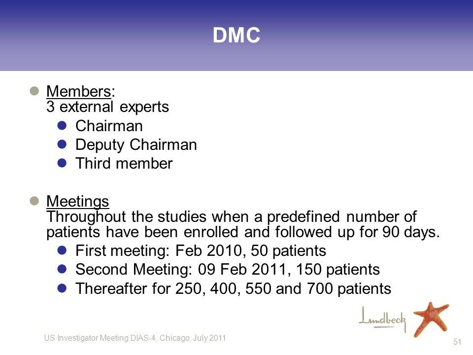 DMC Members: 3 external experts Chairman Deputy Chairman Third member