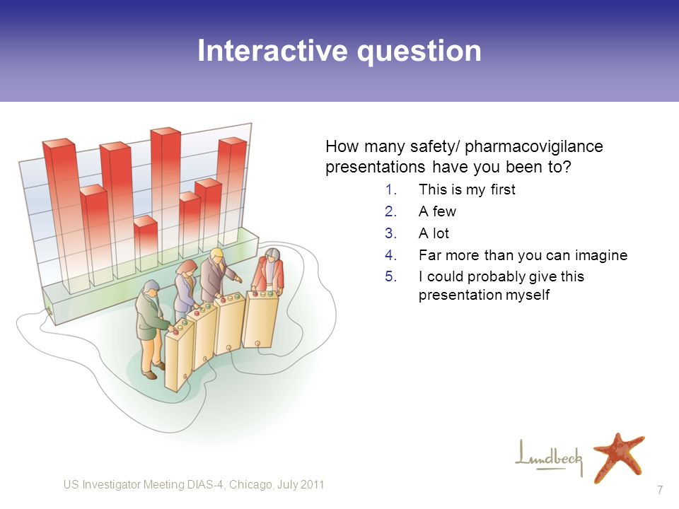 Interactive question How many safety/ pharmacovigilance presentations have you been to This is my first.