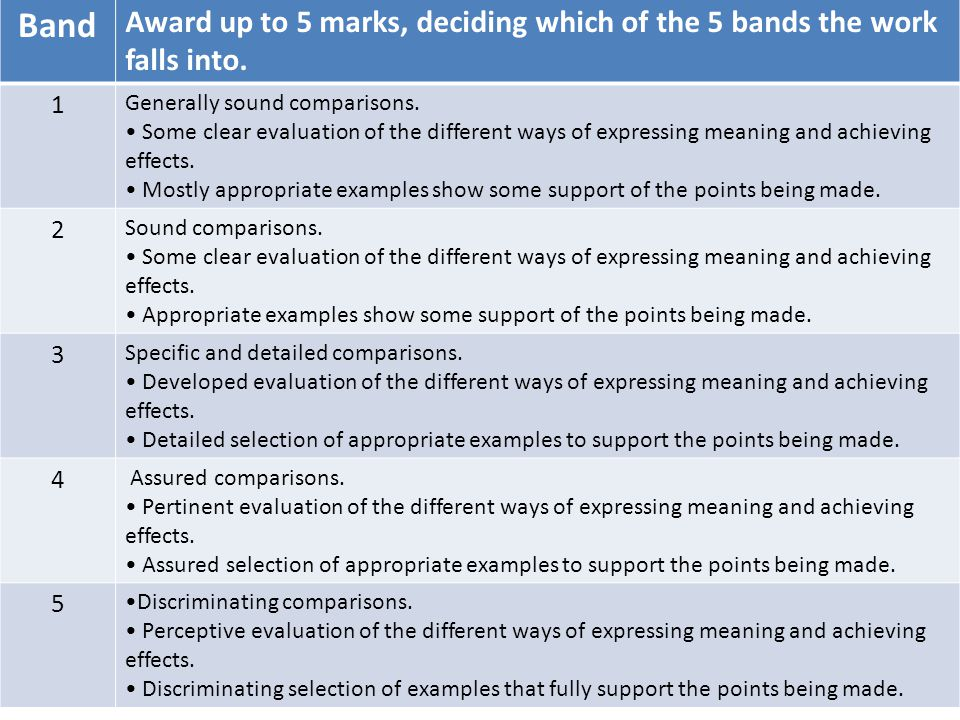 Band Award up to 5 marks, deciding which of the 5 bands the work falls into. 1. Generally sound comparisons.