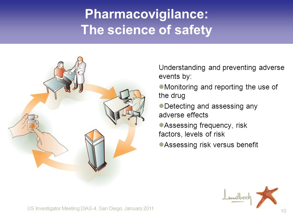 Pharmacovigilance: The science of safety