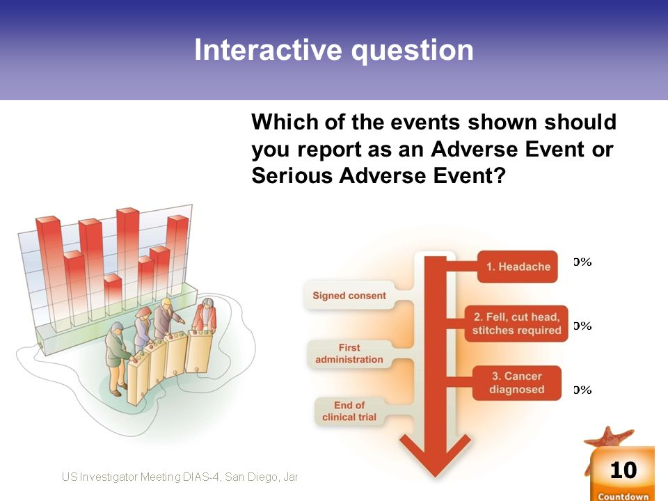 Interactive question Which of the events shown should you report as an Adverse Event or Serious Adverse Event