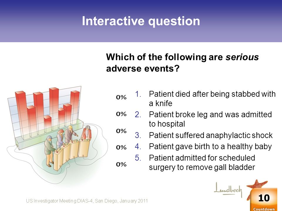 Which of the following are serious adverse events