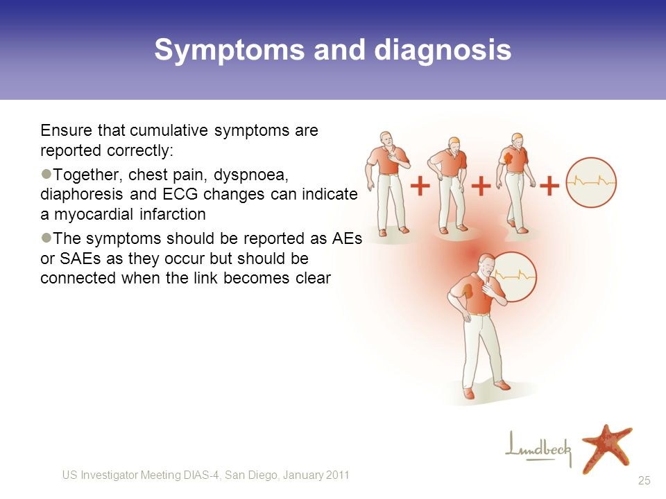 Symptoms and diagnosis